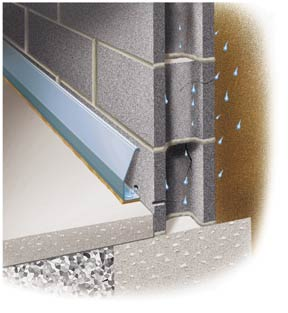 Do it yourself basement waterproofing
